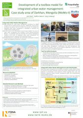 Development of a Toolbox Model for Integrated Urban Water Management